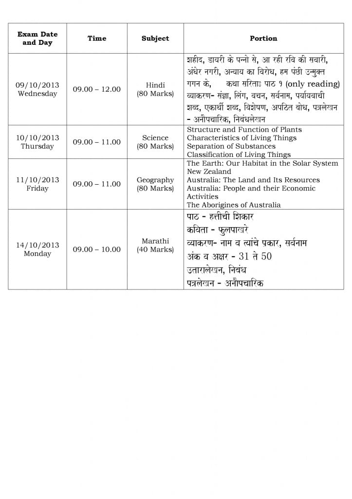 Std. VI – First Semester Examination Time Table and Portion 2013- 2014